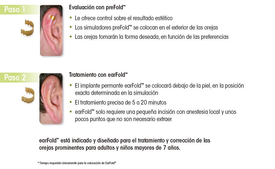 earfold2[1]